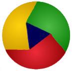FDK-Logo-2014