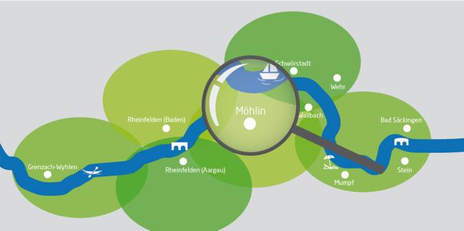 Rheinuferrundweg-Karte mit Lupe auf Möhlin